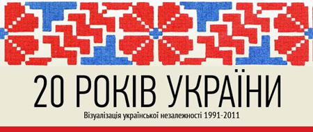 20 років України: візуалізація